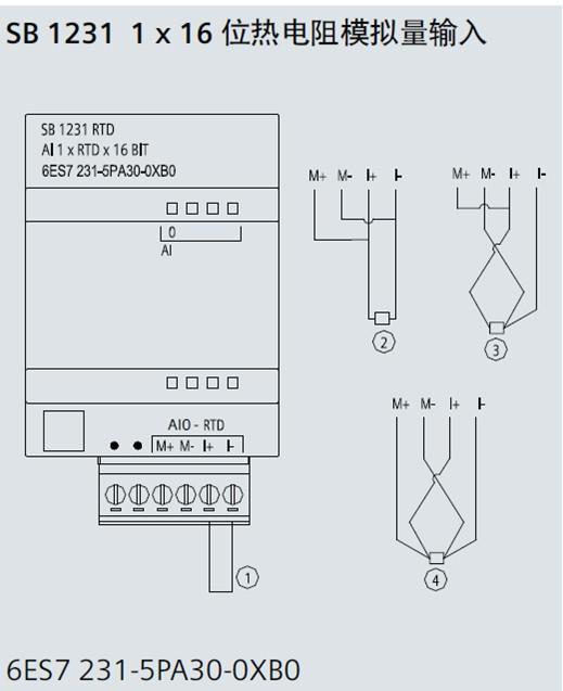 SIMATIC S7-1200 小型可编程控制器充分满足于中小型自动化的系统需求。在研发过程中充分考虑了系统、控制器、人机界面和软件的无缝整合和高效协调的需求。SIMATIC S7-1200 系列的问世,标志着西门子在原有产品系列基础上拓展了产品版图,代表了未来小型可编程控制器的发展方向,西门子也将一如既往开拓创新,引领自动化潮流。 SIMATIC S7-1200 具有集成 PROFINET 接口、强大的集成工艺功能和灵活的可扩展性等特点,为各种工艺任务提供了简单的通信和有效的解决方案,尤其满足多种应用中