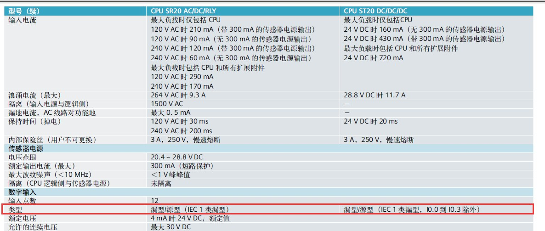 NPN、PNP传感器和PLC的接线